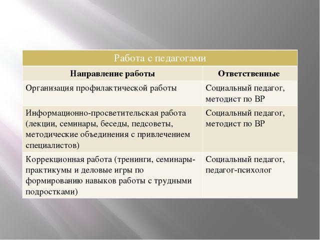 Работа с педагогами Направлениеработы Ответственные Организация профилактичес...