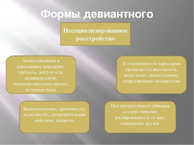 Формы девиантного поведения Несоциализированное расстройство Антисоциальное и...