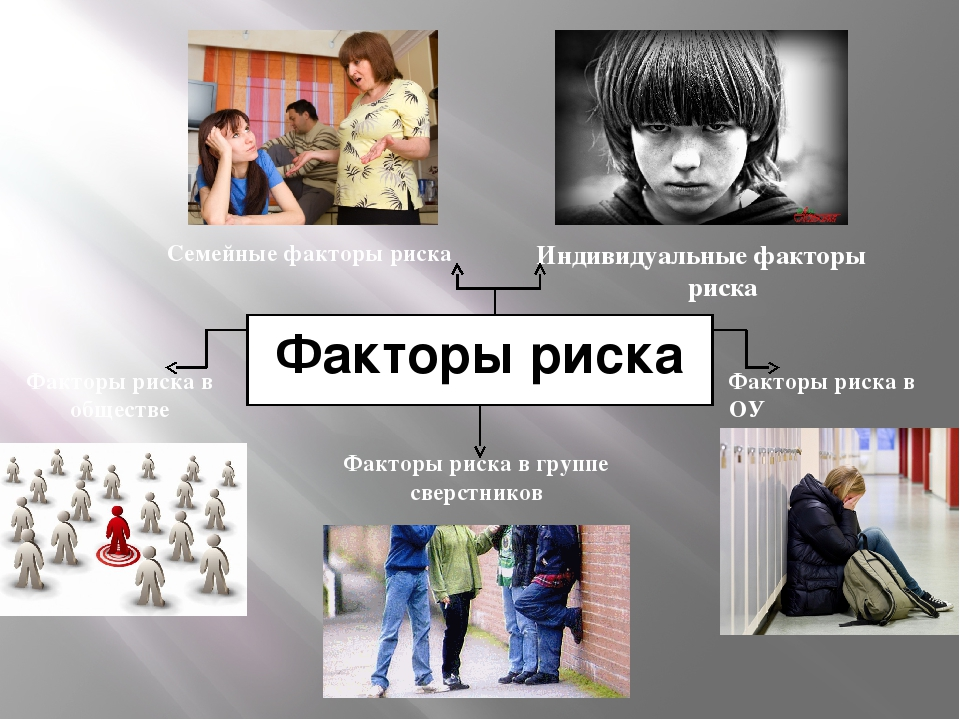 Картинки подросток в обществе риска