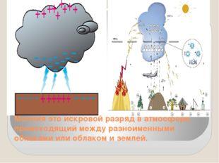 Молния это искровой разряд в атмосфере, происходящий между разноименными обла