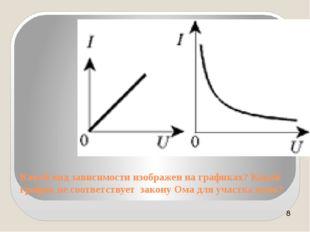 Какой вид зависимости изображен на графиках? Какой график не соответствует за