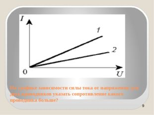 На графике зависимости силы тока от напряжения для двух проводников указать с