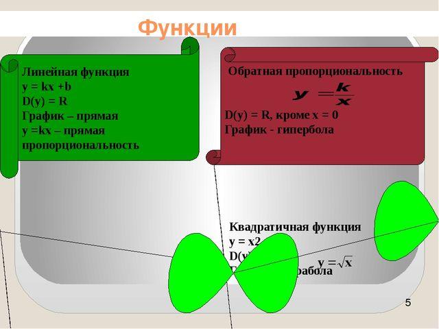Функции Линейная функция у = kx +b D(y) = R График – прямая у =kx – прямая п...