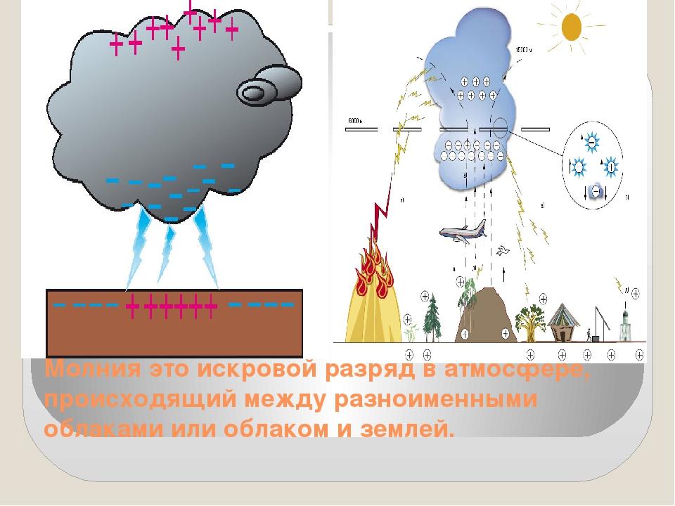 Молния это искровой разряд в атмосфере, происходящий между разноименными обла...