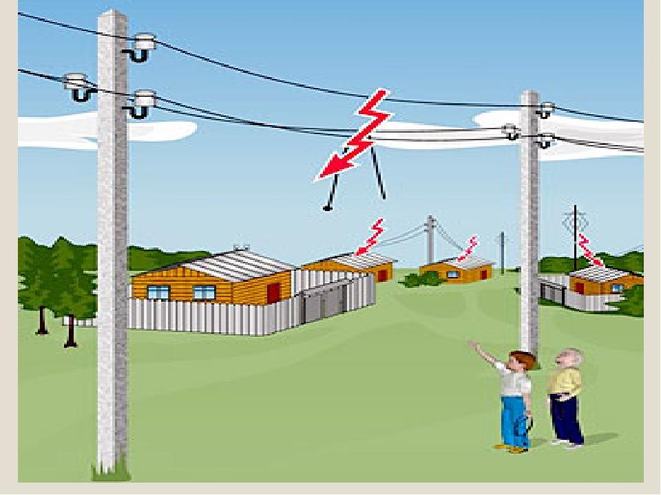 Когда опасно электричество?