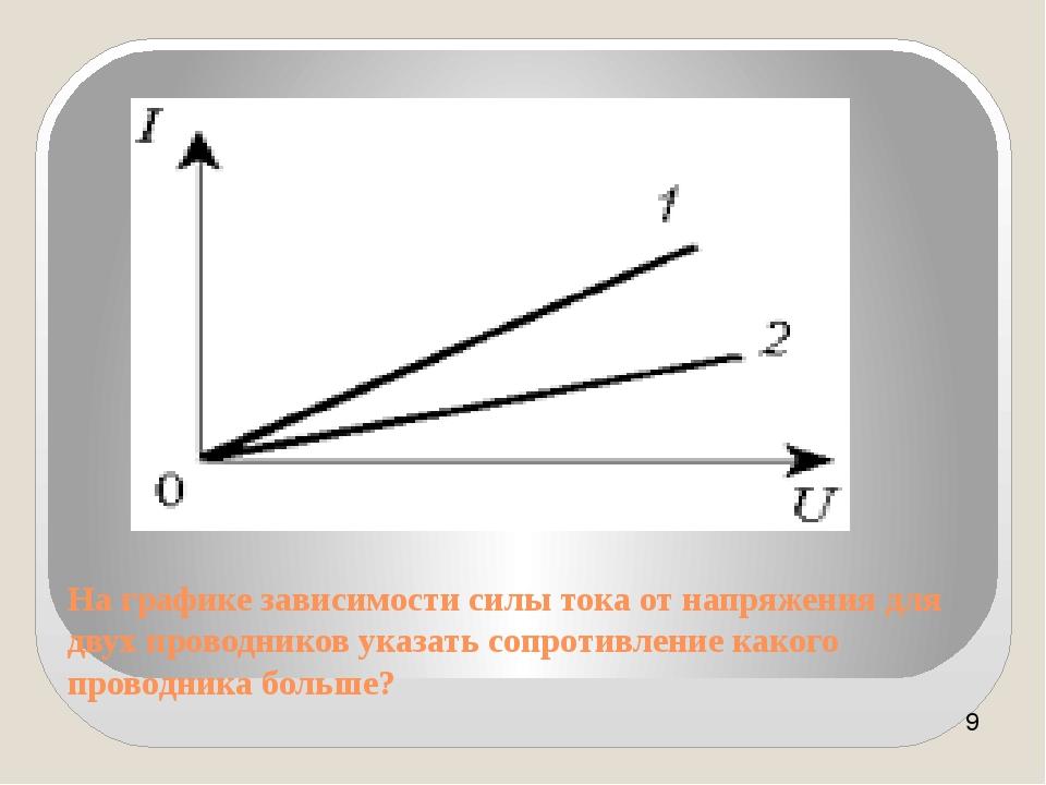На графике зависимости силы тока от напряжения для двух проводников указать с...