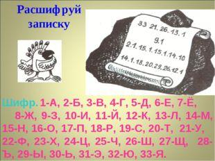 Расшифруй записку Шифр. 1-А, 2-Б, 3-В, 4-Г, 5-Д, 6-Е, 7-Ё, 8-Ж, 9-З, 10-И, 11