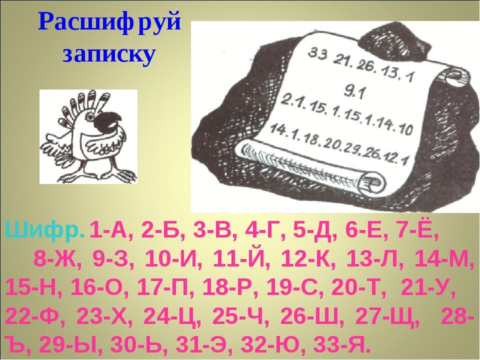Расшифруй записку Шифр. 1-А, 2-Б, 3-В, 4-Г, 5-Д, 6-Е, 7-Ё, 8-Ж, 9-З, 10-И, 11...