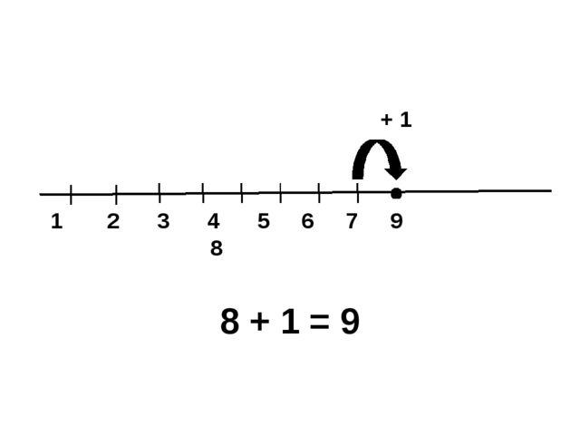 + 1 9 1 2 3 4 5 6 7 8 8 + 1 = 9