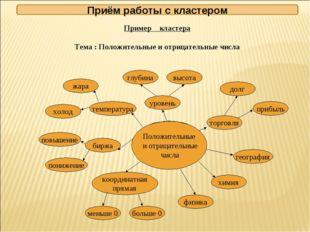 Пример кластера Тема : Положительные и отрицательные числа Положительные и о