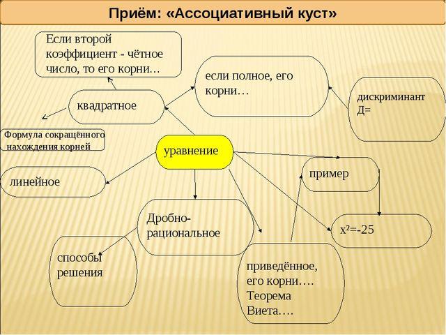 Приём: «Ассоциативный куст» Если второй коэффициент - чётное число, то его ко...