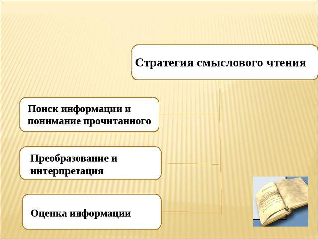 Стратегия смыслового чтения Поиск информации и понимание прочитанного Преобра...