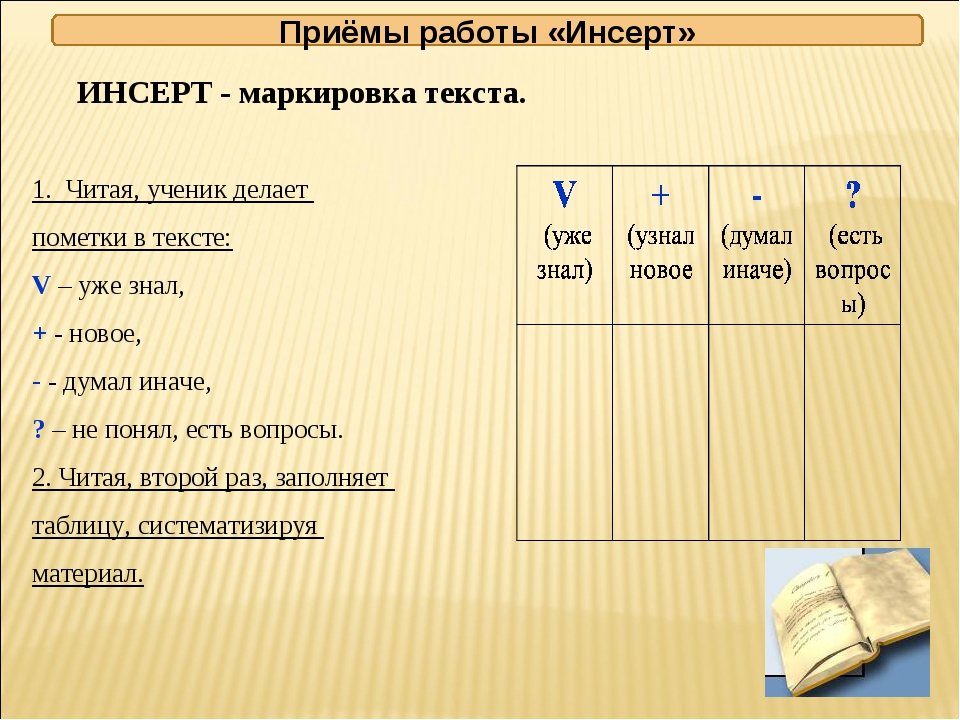 ИНСЕРТ - маркировка текста. 1. Читая, ученик делает пометки в тексте: V – уж...