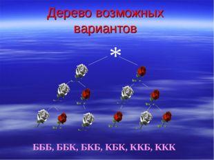 Дерево возможных вариантов * БББ, ББК, БКБ, КБК, ККБ, ККК
