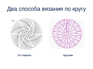 Два способа вязания по кругу По спирали Кругами