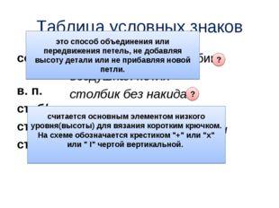Таблица условных знаков соед. ст.  в. п. ст. б/н ст. с/н ст. с
