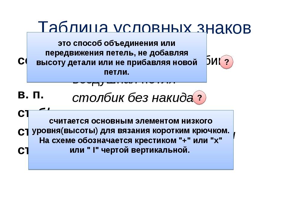 Таблица условных знаков соед. ст.  в. п. ст. б/н ст. с/н ст. с...