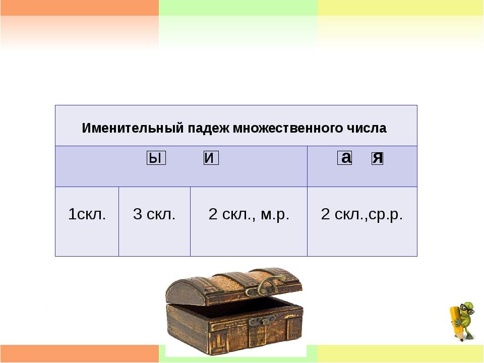 Именительный падеж множественного числа  ы и а я 1скл. 3скл. 2скл.,м.р. 2ск...