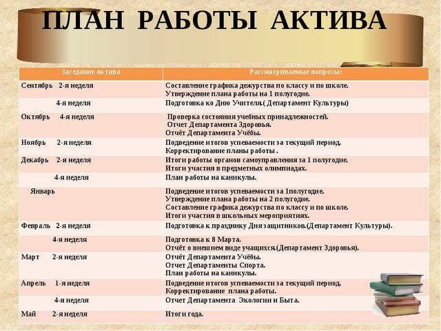 ПЛАН РАБОТЫ АКТИВА Заседание актива Рассматриваемые вопросы: Сентябрь 2-я нед...