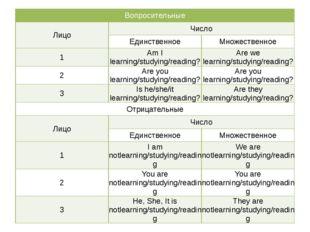 Вопросительные Лицо Число Единственное Множественное 1 AmI learning/studyin