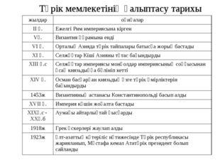Түрік мемлекетінің қалыптасу тарихы жылдароқиғалар ІІ ғ.Ежелгі Рим империяс