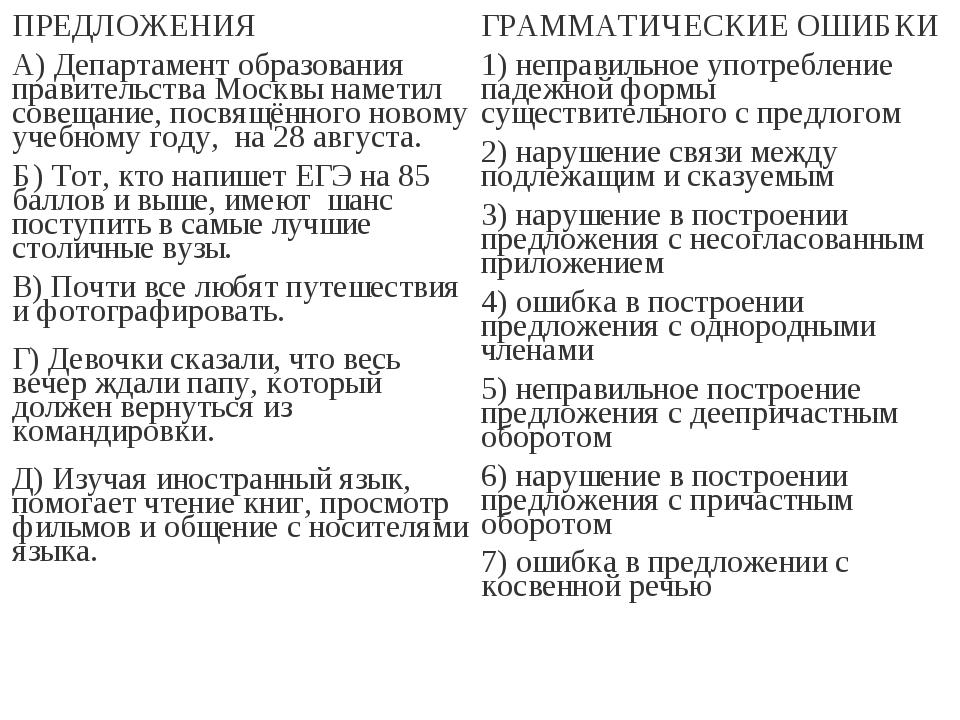 ПРЕДЛОЖЕНИЯ А)Департамент образования правительства Москвы наметил совещание...