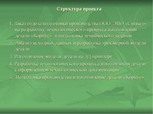 Структура проекта 1. Заказ отдела подготовки производства ООО ЭПО «Сигнал» на