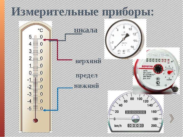 Измерительные приборы: верхний нижний шкала предел