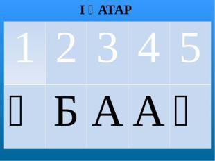 І ҚАТАР 1 2 3 4 5 Ә Б А А Ә