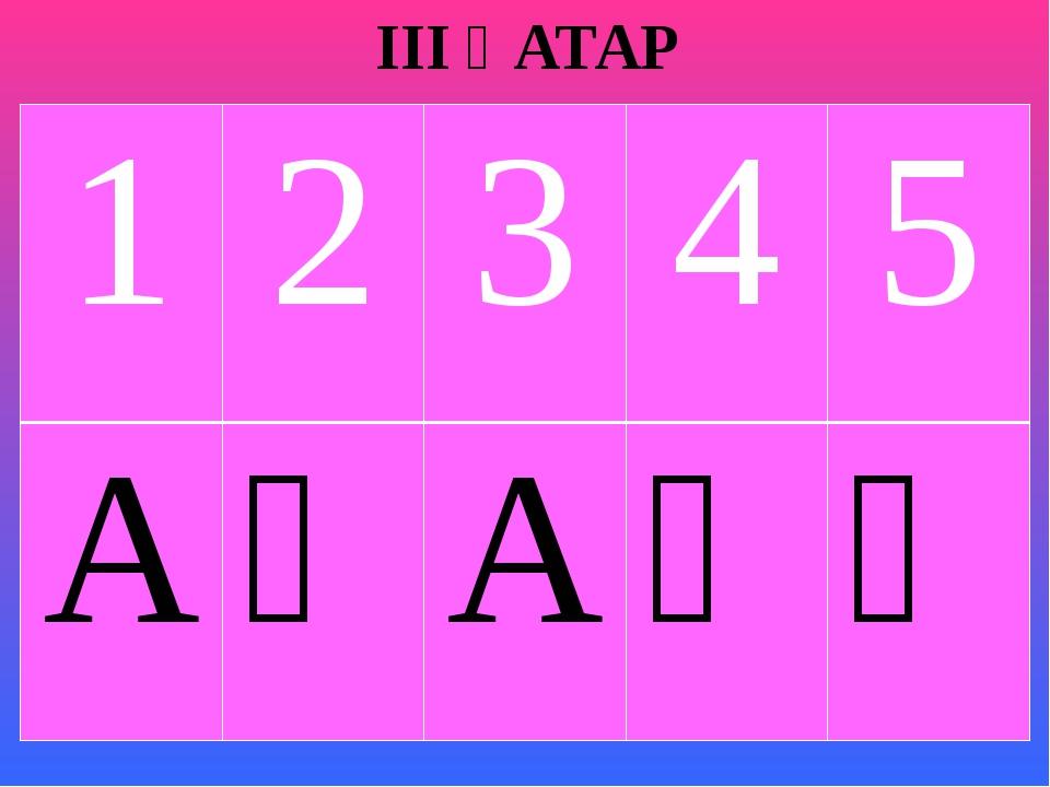 ІІІ ҚАТАР 1 2 3 4 5 А Ә А Ә Ә
