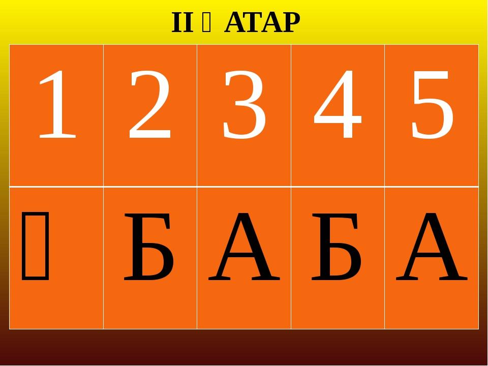 ІІ ҚАТАР 1 2 3 4 5 Ә Б А Б А