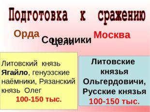 Орда Москва Цели Покорение Руси, возобновление дани Освобождение от ига и да