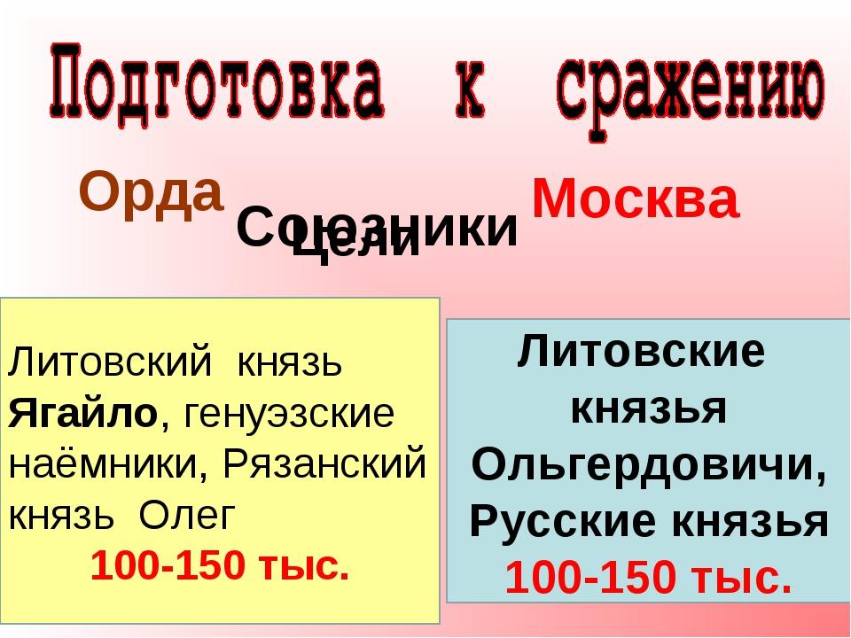 Орда Москва Цели Покорение Руси, возобновление дани Освобождение от ига и да...