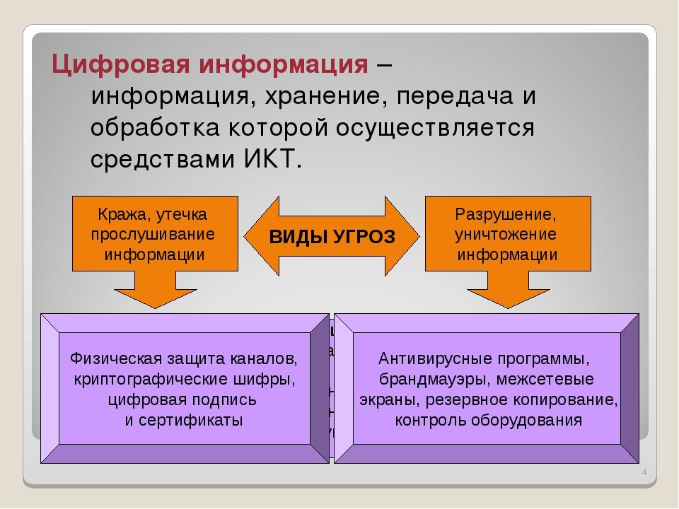 * Защита информации – деятельность по предотвращению утечки защищаемой информ...