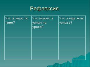 Рефлексия. Что я знаю по теме?Что нового я узнал на уроке?Что я еще хочу уз