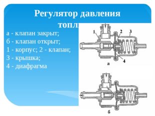 а - клапан закрыт; б - клапан открыт; 1 - корпус; 2 - клапан; 3 - крышка; 4