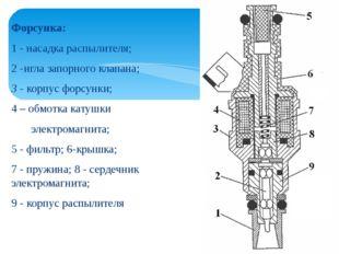 Форсунка: 1 - насадка распылителя; 2 -игла запорного клапана; 3 - корпус форс