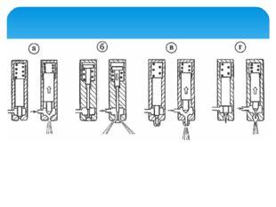 Форсунки (инжекторы) впрыска топлива: а, б - клапанные, в - закрытая, г - шти