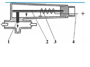 Клапан добавочного воздуха: 1-диафрагма, 2-биметаллическая пластина, 3-электр