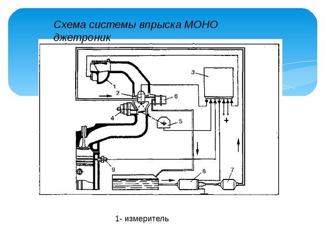 Схема системы впрыска МОНО джетроник 1- измеритель