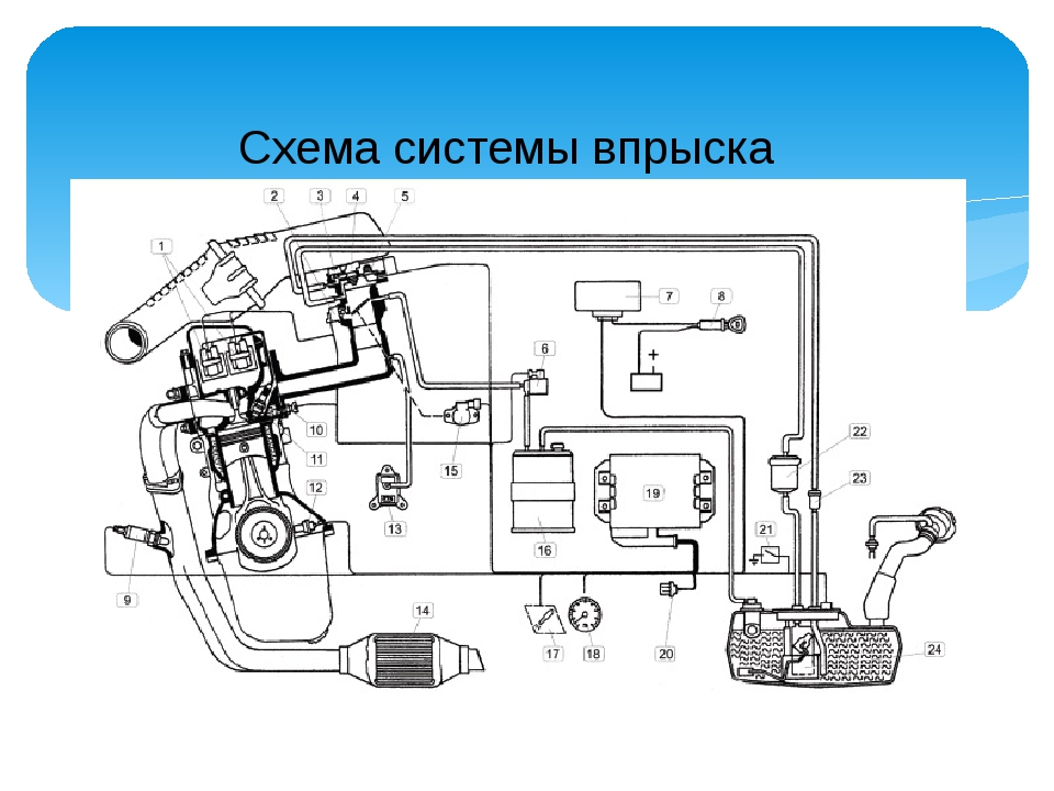 Схема системы впрыска