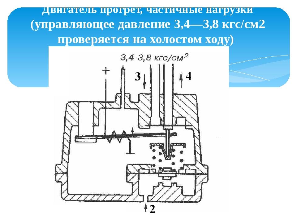 Двигатель прогрет, частичные нагрузки (управляющее давление 3,4—3,8 кгс/см2 п...
