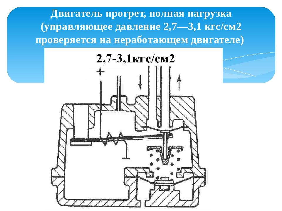 Двигатель прогрет, полная нагрузка (управляющее давление 2,7—3,1 кгс/см2 пров...