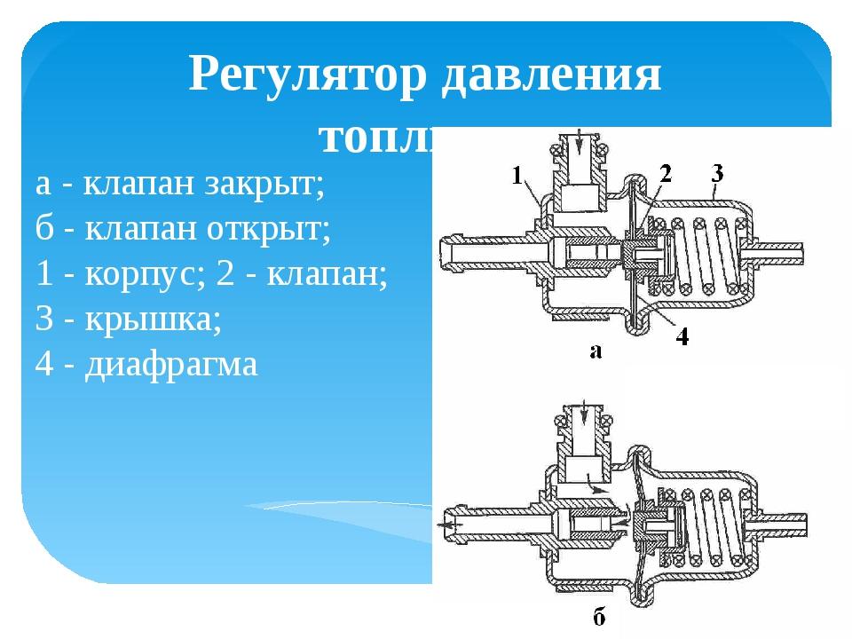 а - клапан закрыт; б - клапан открыт; 1 - корпус; 2 - клапан; 3 - крышка; 4...