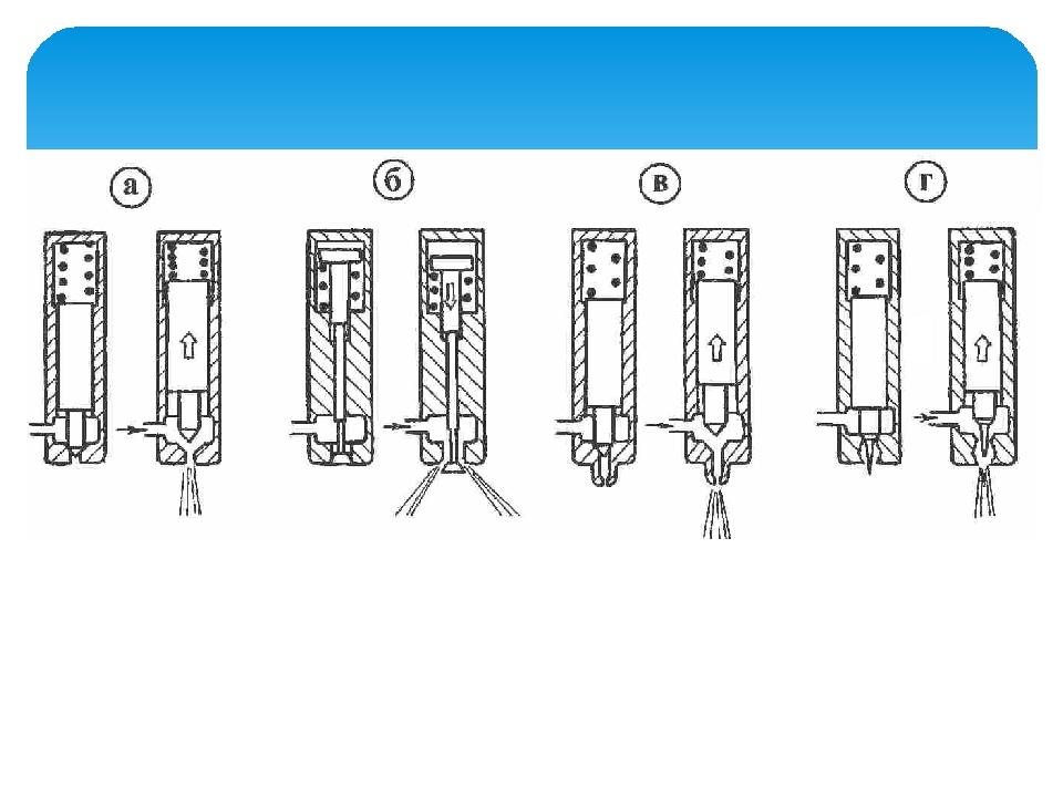 Форсунки (инжекторы) впрыска топлива: а, б - клапанные, в - закрытая, г - шти...