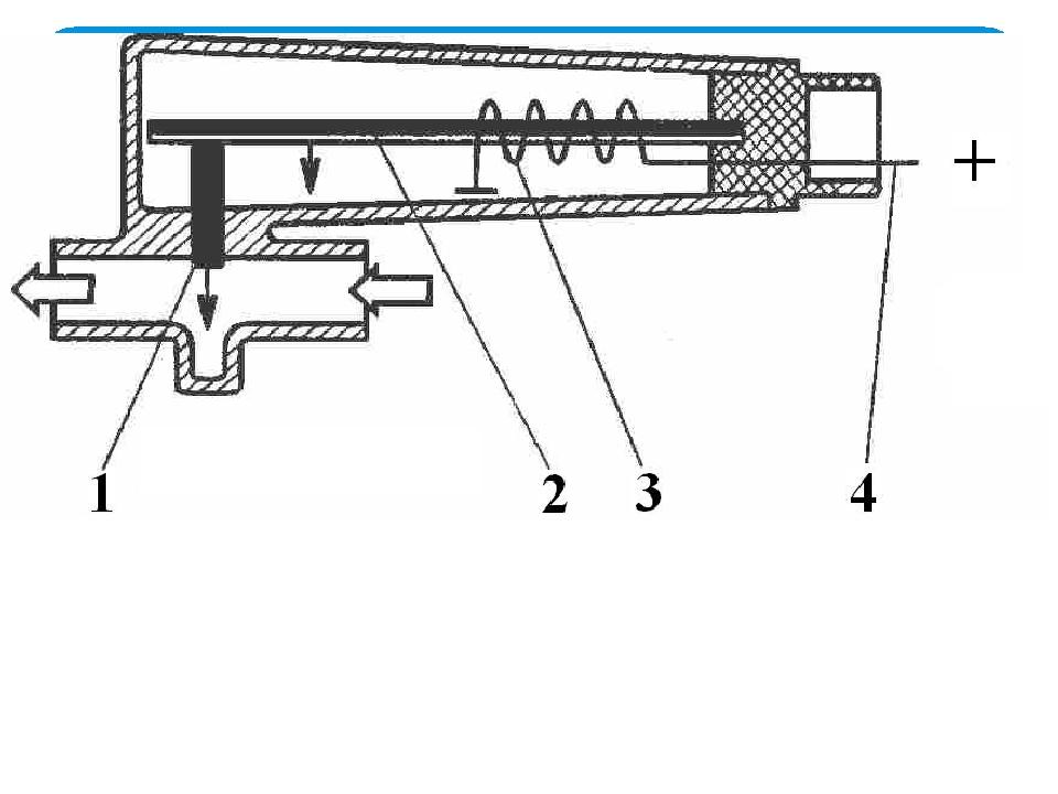 Клапан добавочного воздуха: 1-диафрагма, 2-биметаллическая пластина, 3-электр...