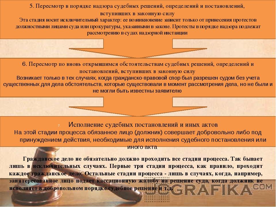 Порядок Принесения Надзорных Жалобы Или Представления Шпаргалка