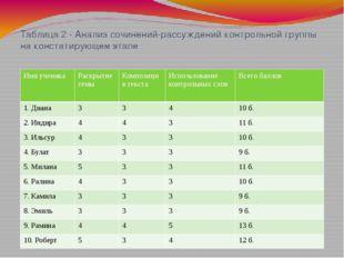 Таблица 2 - Анализ сочинений-рассуждений контрольной группы на констатирующем