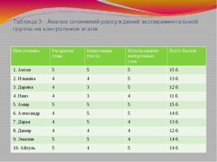 Таблица 3 - Анализ сочинений-рассуждений экспериментальной группы на контроль