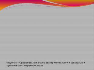 Рисунок 5 – Сравнительный анализ экспериментальной и контрольной группы на к